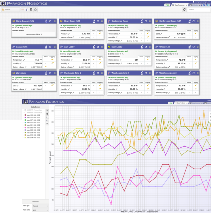 Chart and export sensor data fast